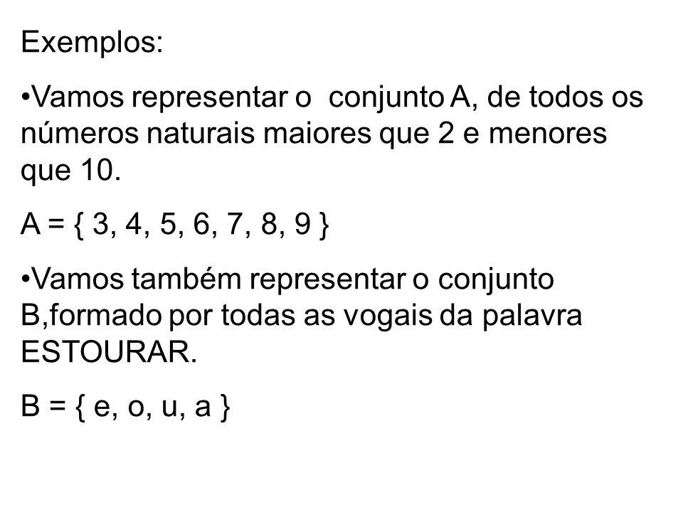 Exemplos: Vamos representar o conjunto A, de todos os números naturais maiores que 2 e menores que 10.