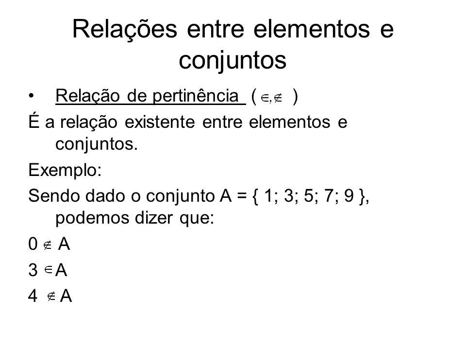 Relações entre elementos e conjuntos
