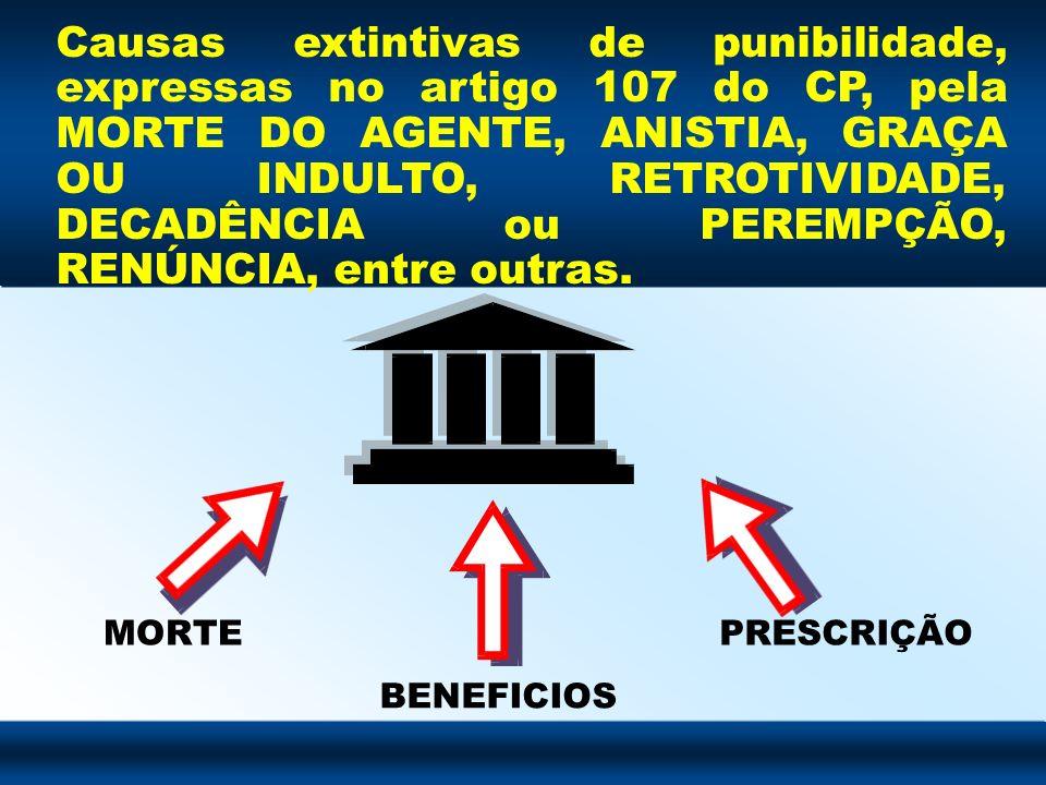 Causas extintivas de punibilidade, expressas no artigo 107 do CP, pela MORTE DO AGENTE, ANISTIA, GRAÇA OU INDULTO, RETROTIVIDADE, DECADÊNCIA ou PEREMPÇÃO, RENÚNCIA, entre outras.