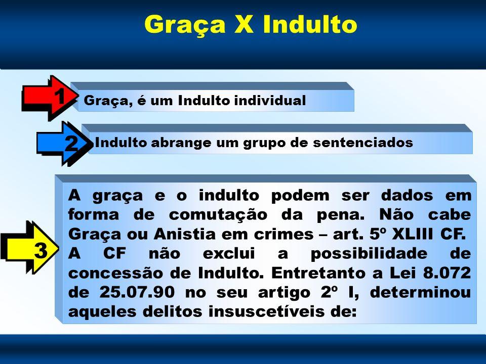 Graça X Indulto Graça, é um Indulto individual. 1. Indulto abrange um grupo de sentenciados. 2.
