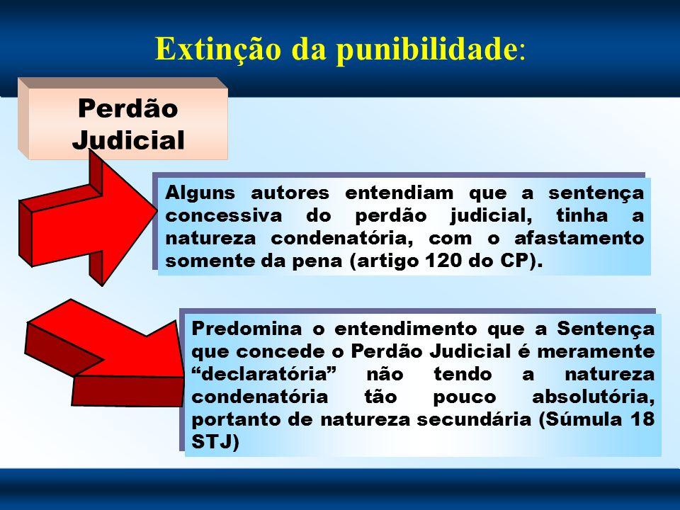 Extinção da punibilidade: