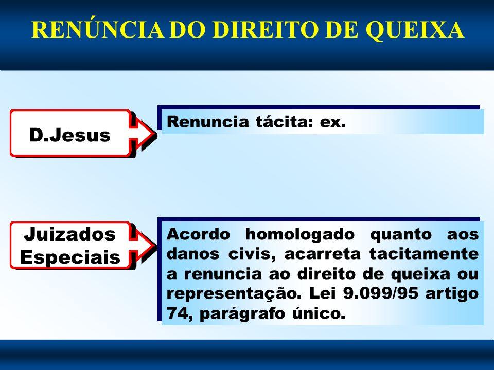 RENÚNCIA DO DIREITO DE QUEIXA