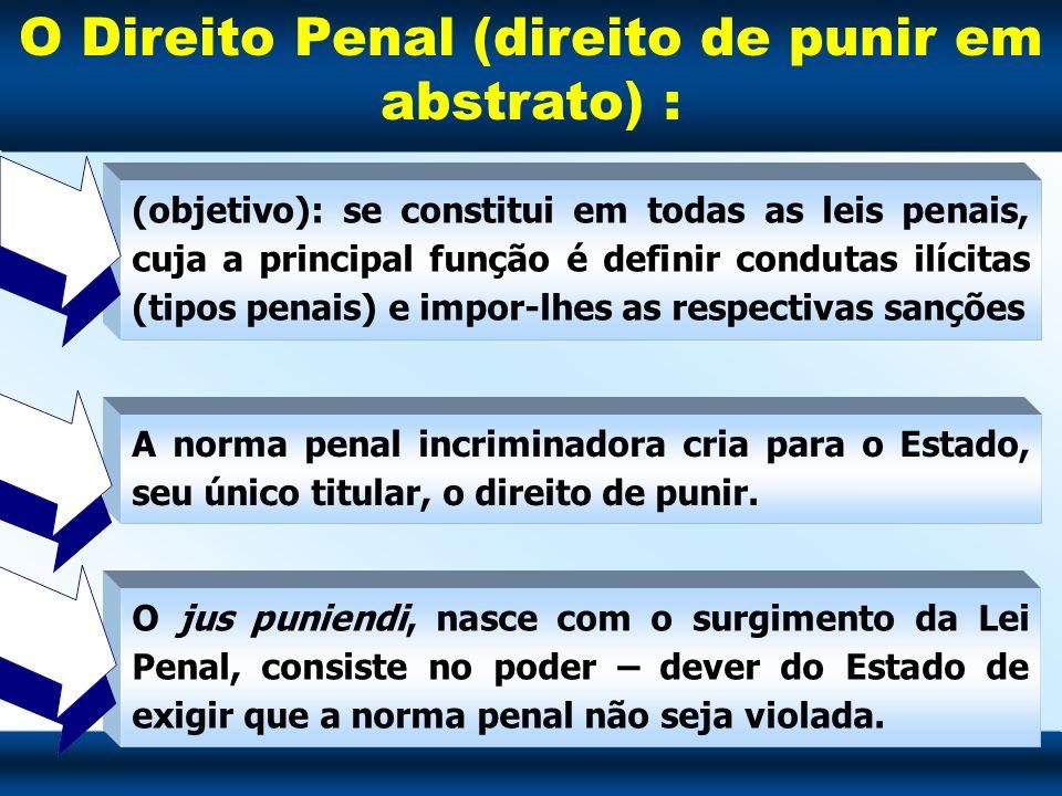 O Direito Penal (direito de punir em abstrato) :