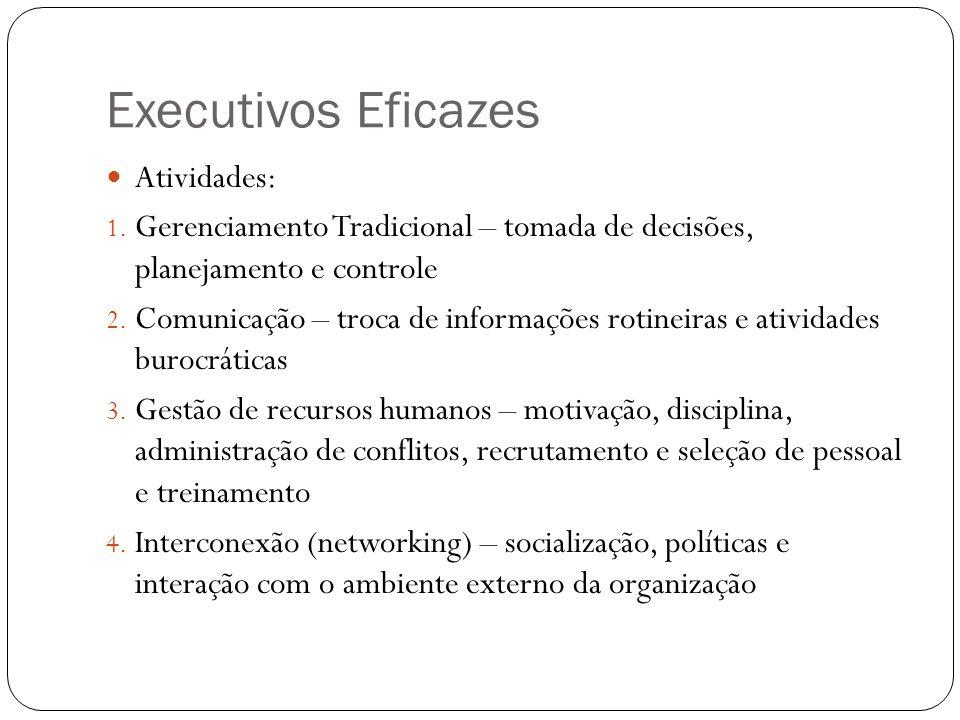 Executivos Eficazes Atividades: