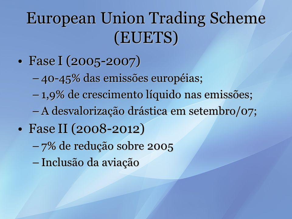 European Union Trading Scheme (EUETS)