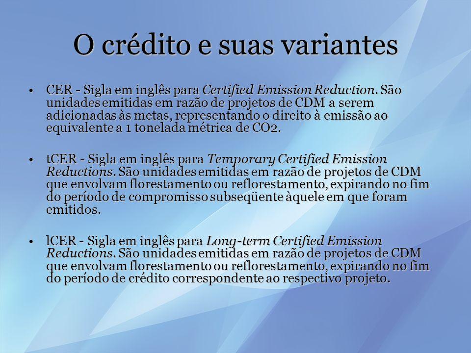 O crédito e suas variantes