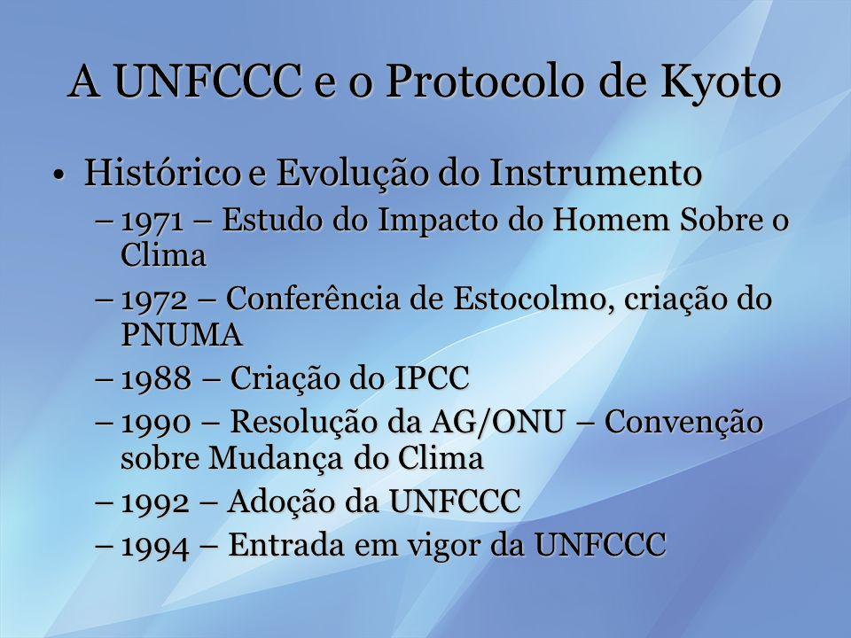 A UNFCCC e o Protocolo de Kyoto