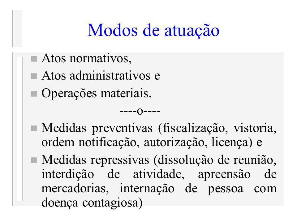 Modos de atuação Atos normativos, Atos administrativos e