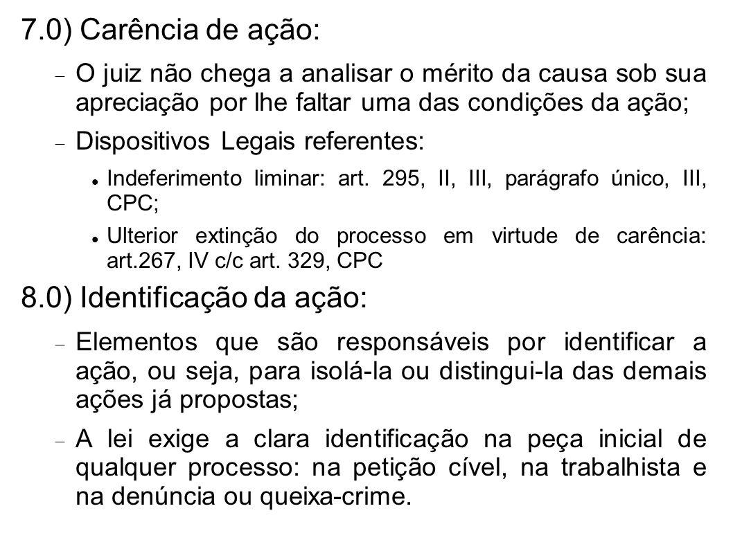 8.0) Identificação da ação: