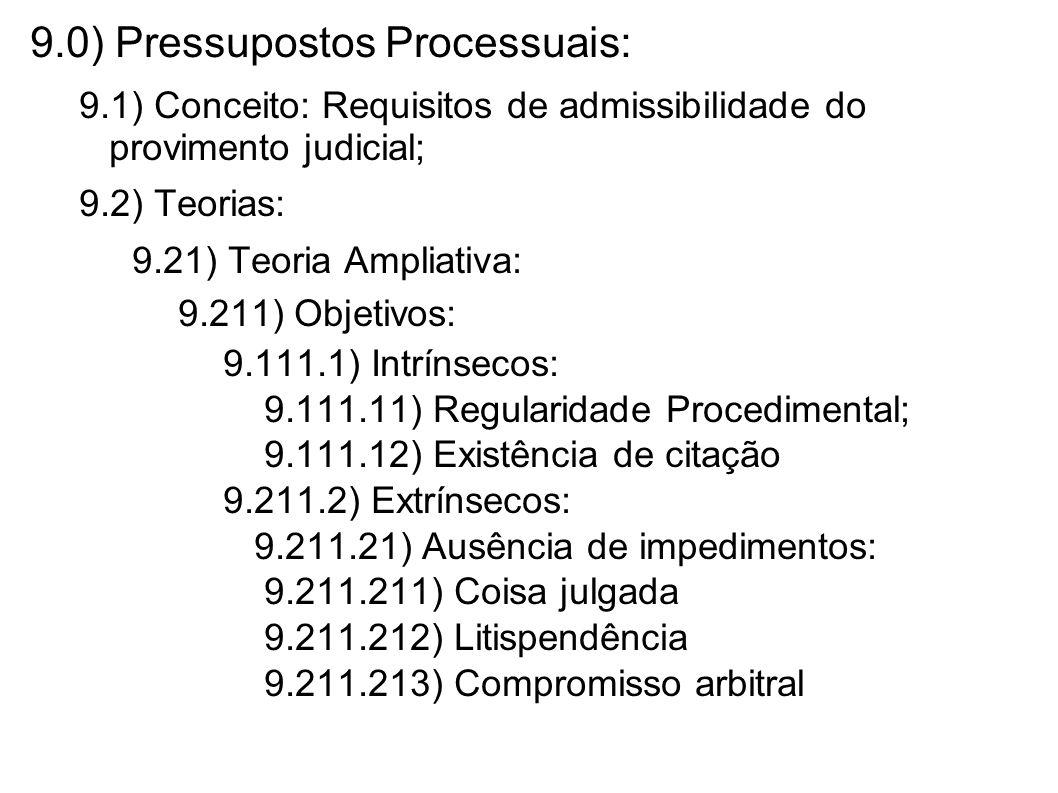 9.0) Pressupostos Processuais: