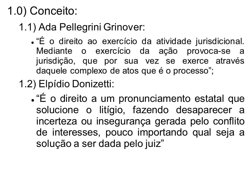 1.0) Conceito: 1.1) Ada Pellegrini Grinover: 1.2) Elpídio Donizetti:
