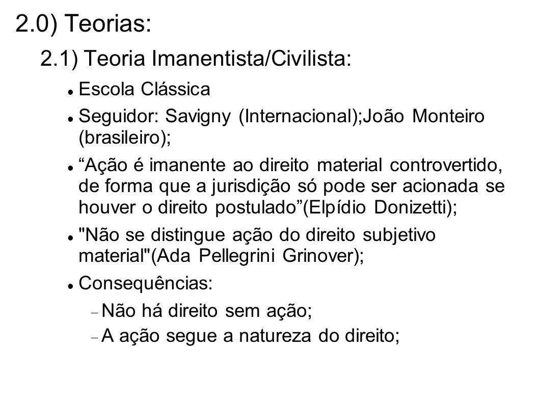 2.0) Teorias: 2.1) Teoria Imanentista/Civilista: Escola Clássica
