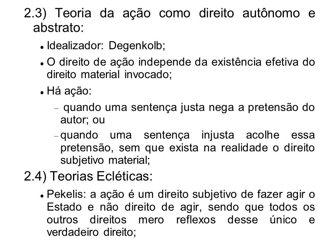 2.3) Teoria da ação como direito autônomo e abstrato: