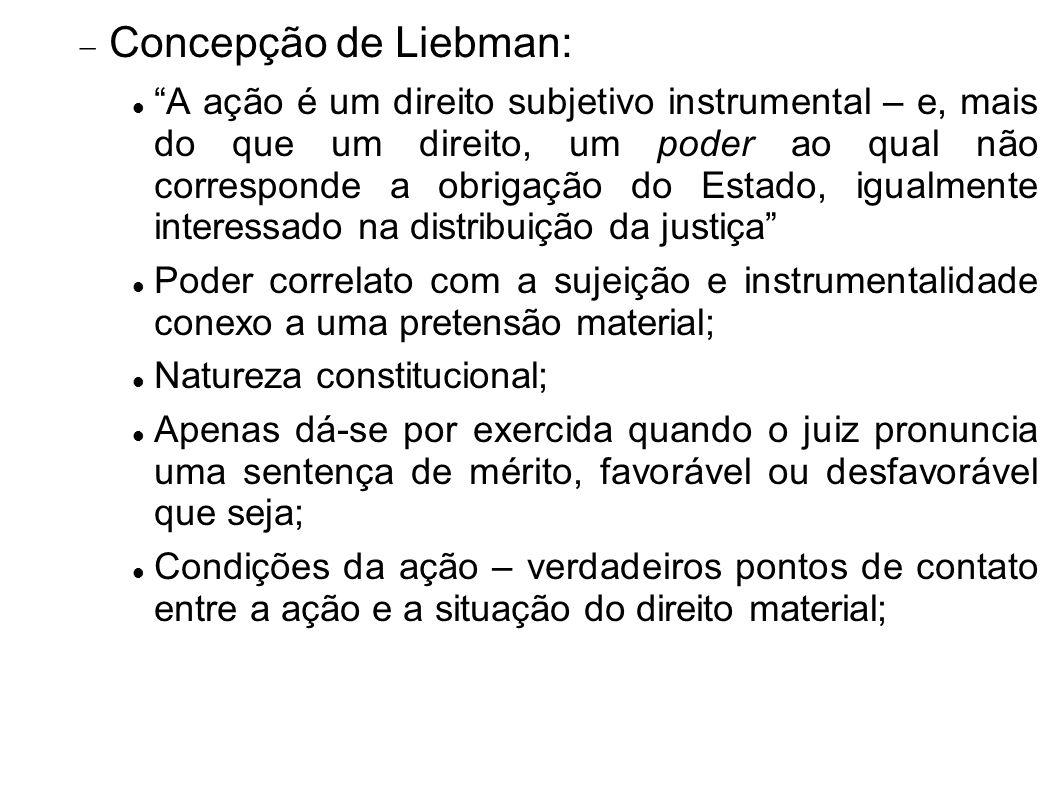 Concepção de Liebman: