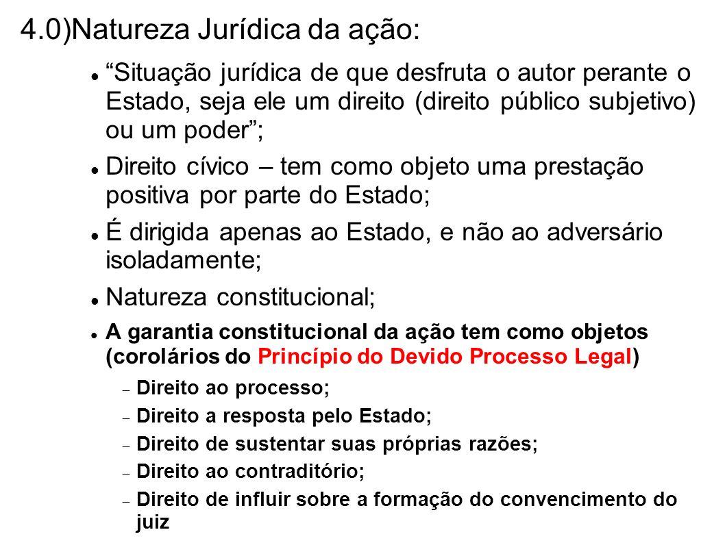 4.0)Natureza Jurídica da ação: