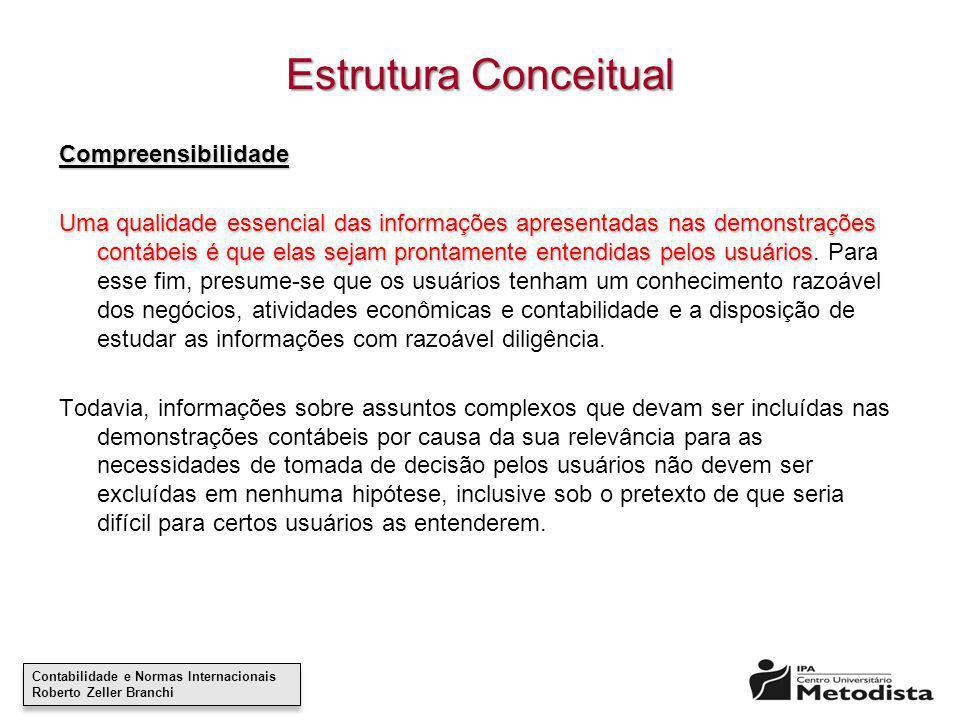 Estrutura Conceitual Compreensibilidade