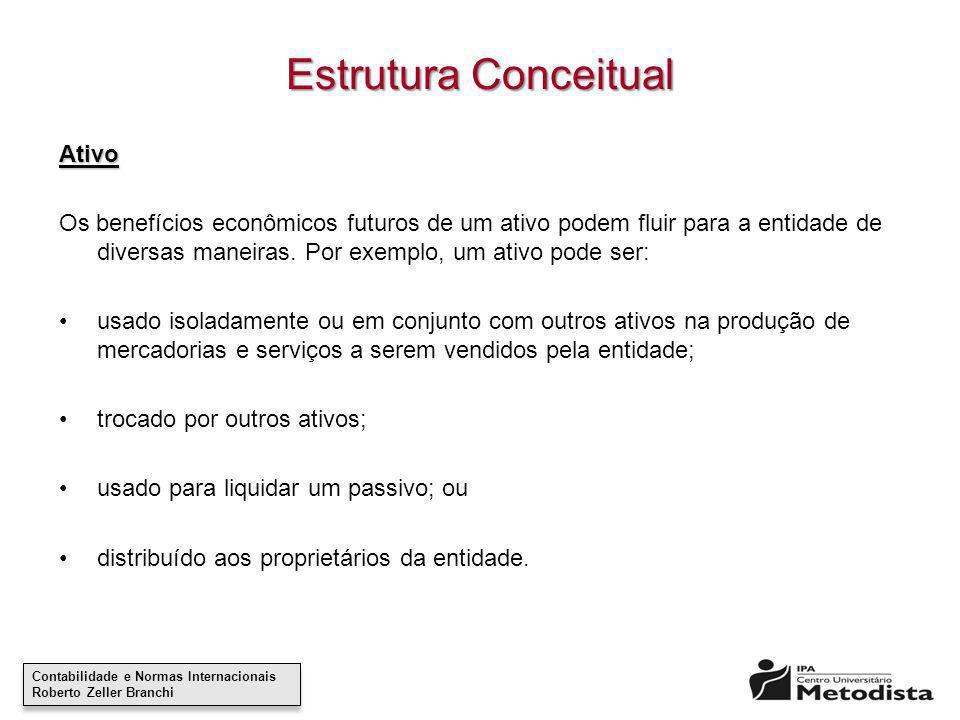Estrutura Conceitual Ativo