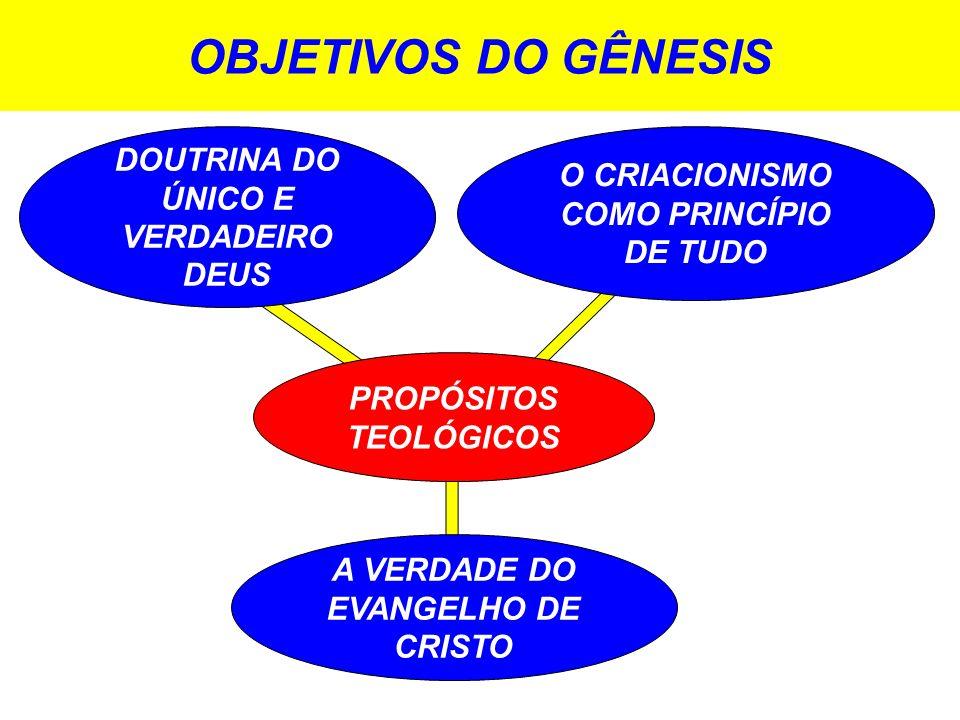 OBJETIVOS DO GÊNESIS DOUTRINA DO ÚNICO E VERDADEIRO DEUS