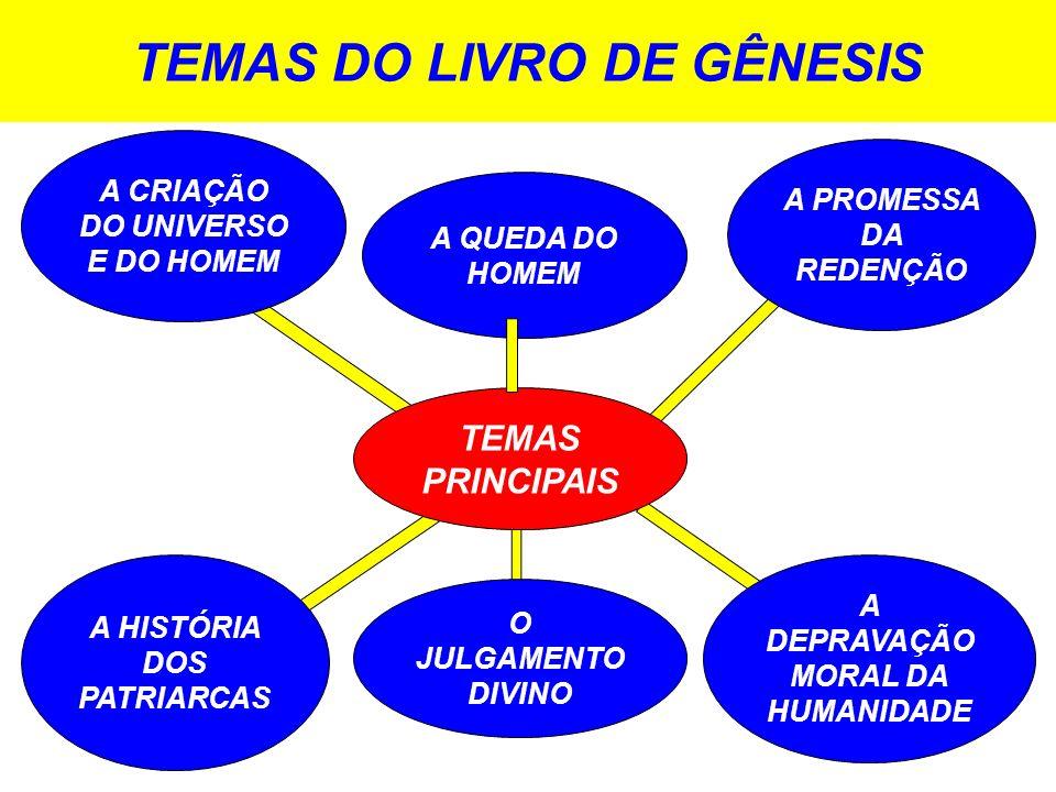 TEMAS DO LIVRO DE GÊNESIS