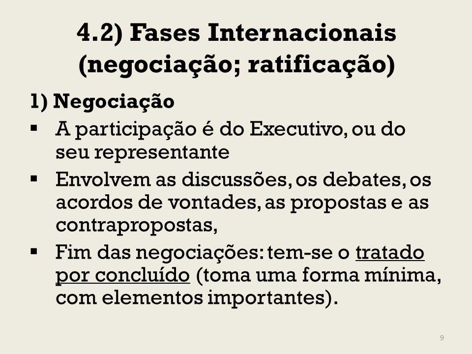 4.2) Fases Internacionais (negociação; ratificação)