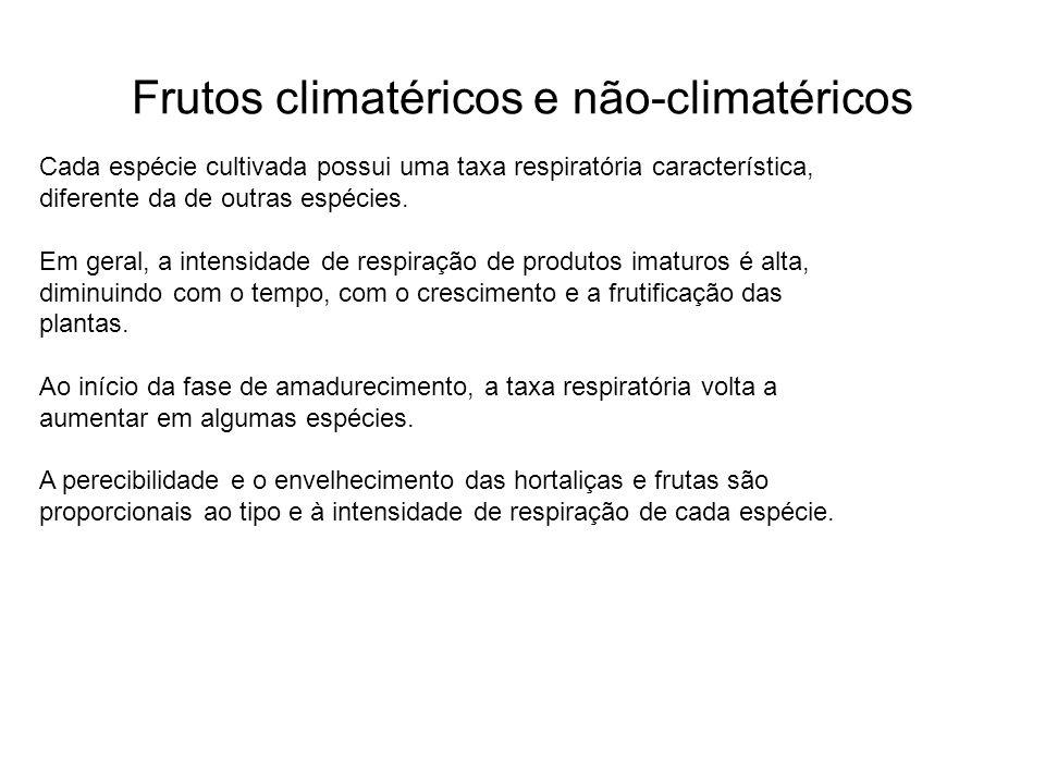 Frutos climatéricos e não-climatéricos