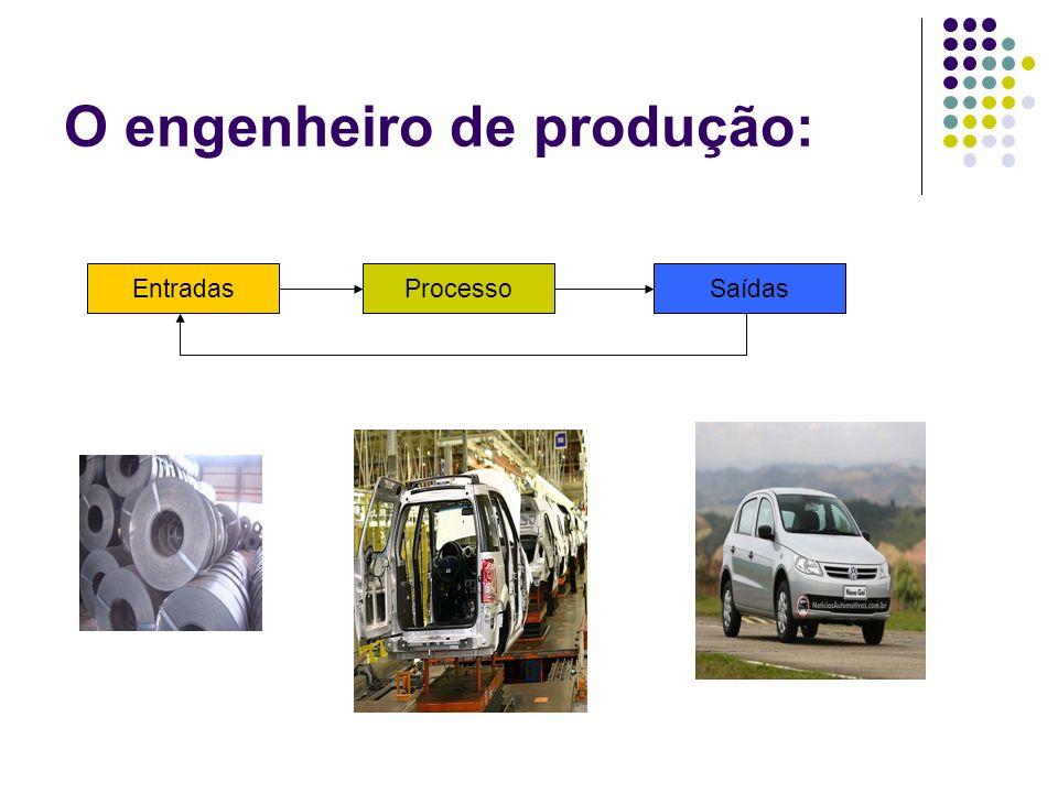 O engenheiro de produção: