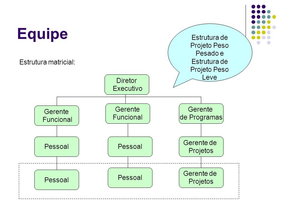 Estrutura de Projeto Peso Pesado e Estrutura de Projeto Peso Leve