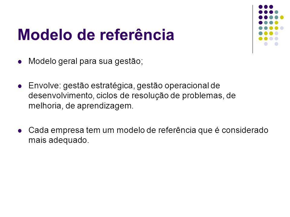 Modelo de referência Modelo geral para sua gestão;