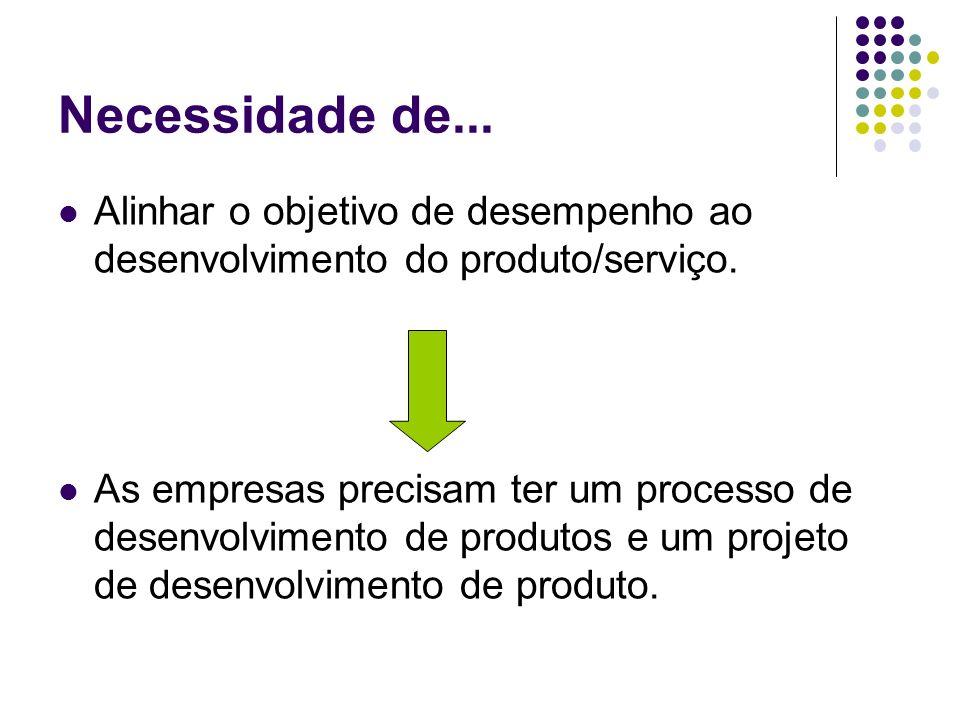 Necessidade de... Alinhar o objetivo de desempenho ao desenvolvimento do produto/serviço.