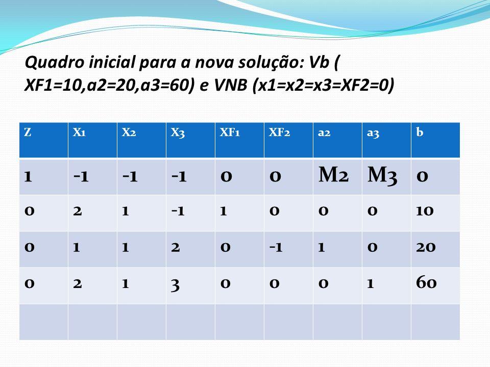 Quadro inicial para a nova solução: Vb ( XF1=10,a2=20,a3=60) e VNB (x1=x2=x3=XF2=0)