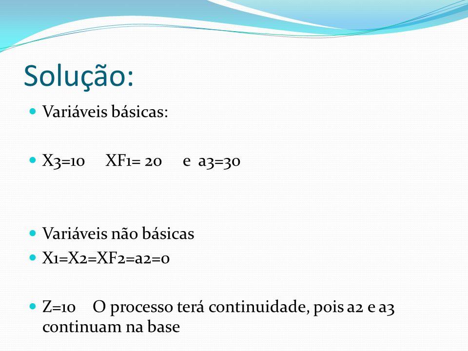 Solução: Variáveis básicas: X3=10 XF1= 20 e a3=30