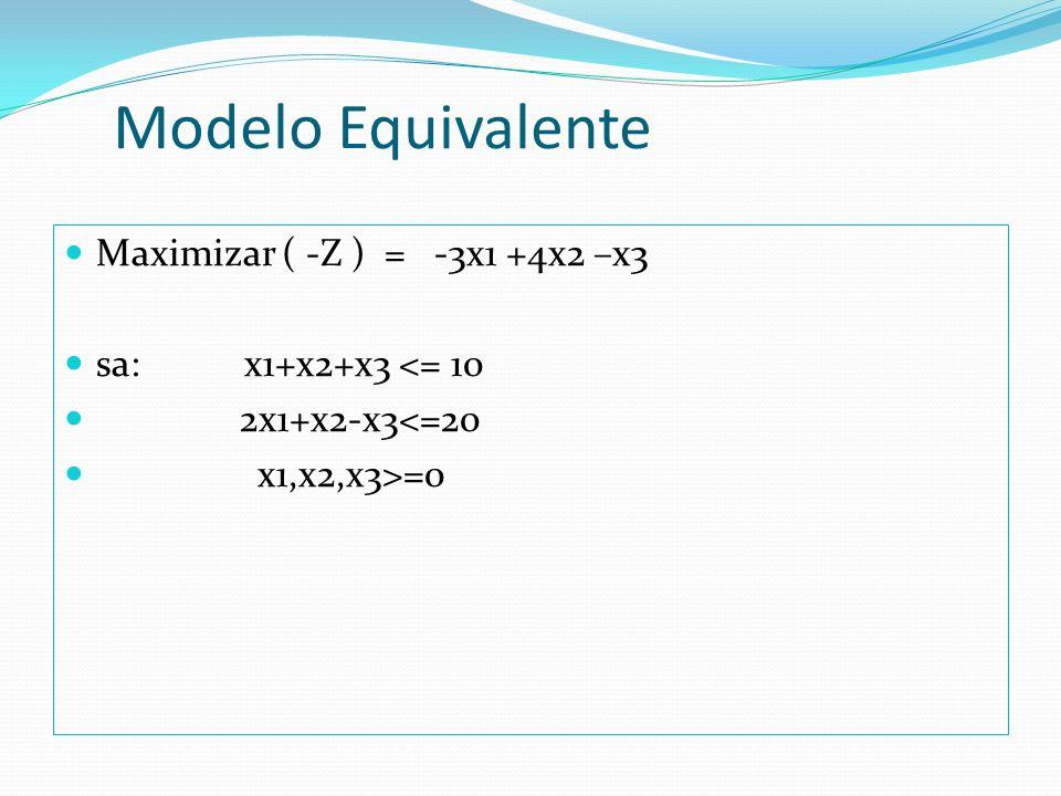 Modelo Equivalente Maximizar ( -Z ) = -3x1 +4x2 –x3