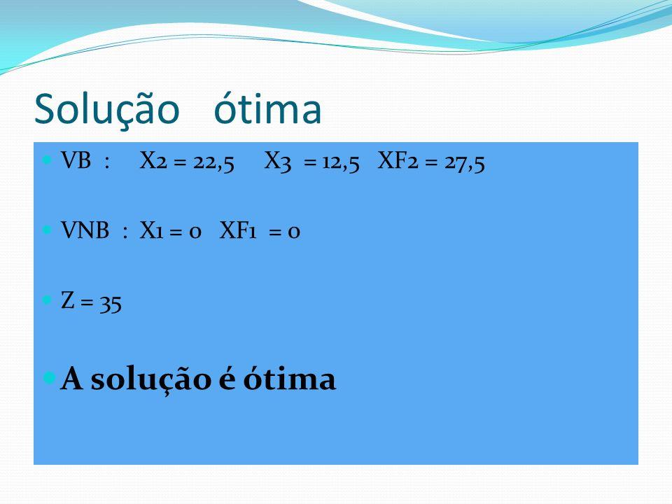 Solução ótima A solução é ótima VB : X2 = 22,5 X3 = 12,5 XF2 = 27,5