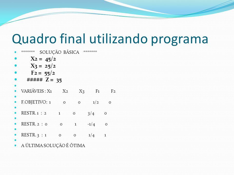 Quadro final utilizando programa