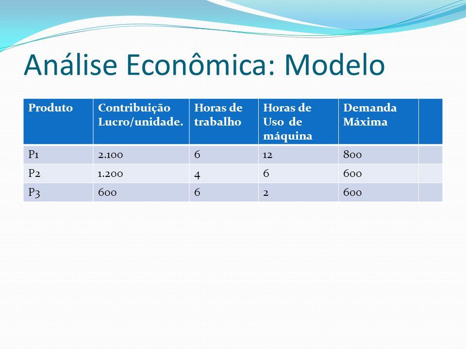 Análise Econômica: Modelo