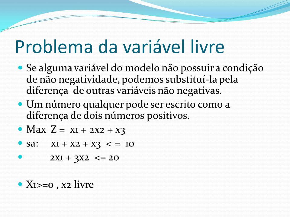 Problema da variável livre