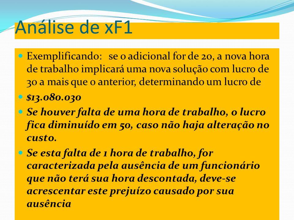 Análise de xF1