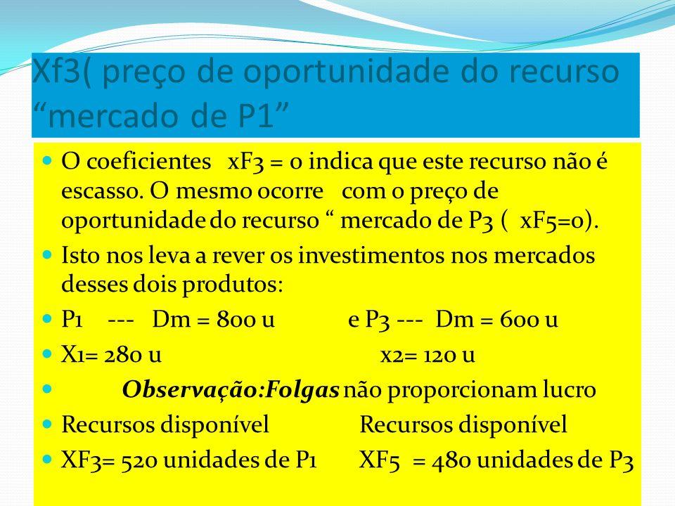 Xf3( preço de oportunidade do recurso mercado de P1
