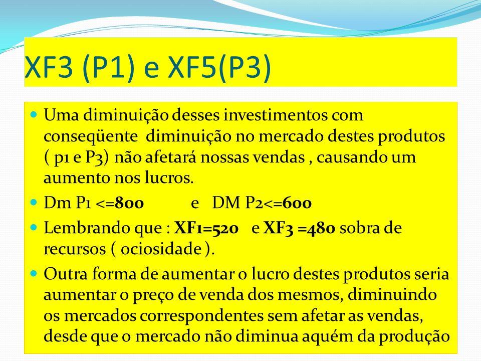 XF3 (P1) e XF5(P3)