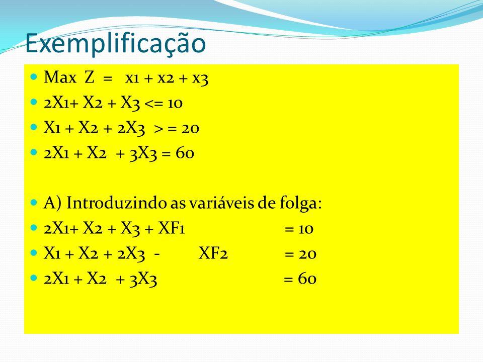 Exemplificação Max Z = x1 + x2 + x3 2X1+ X2 + X3 <= 10