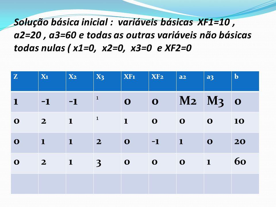 Solução básica inicial : variáveis básicas XF1=10 , a2=20 , a3=60 e todas as outras variáveis não básicas todas nulas ( x1=0, x2=0, x3=0 e XF2=0