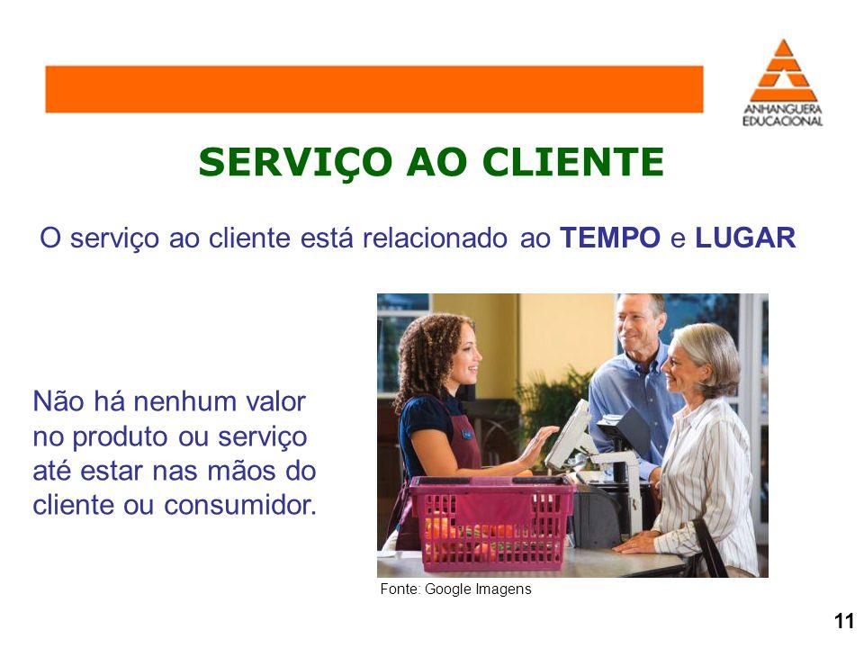 SERVIÇO AO CLIENTE O serviço ao cliente está relacionado ao TEMPO e LUGAR.
