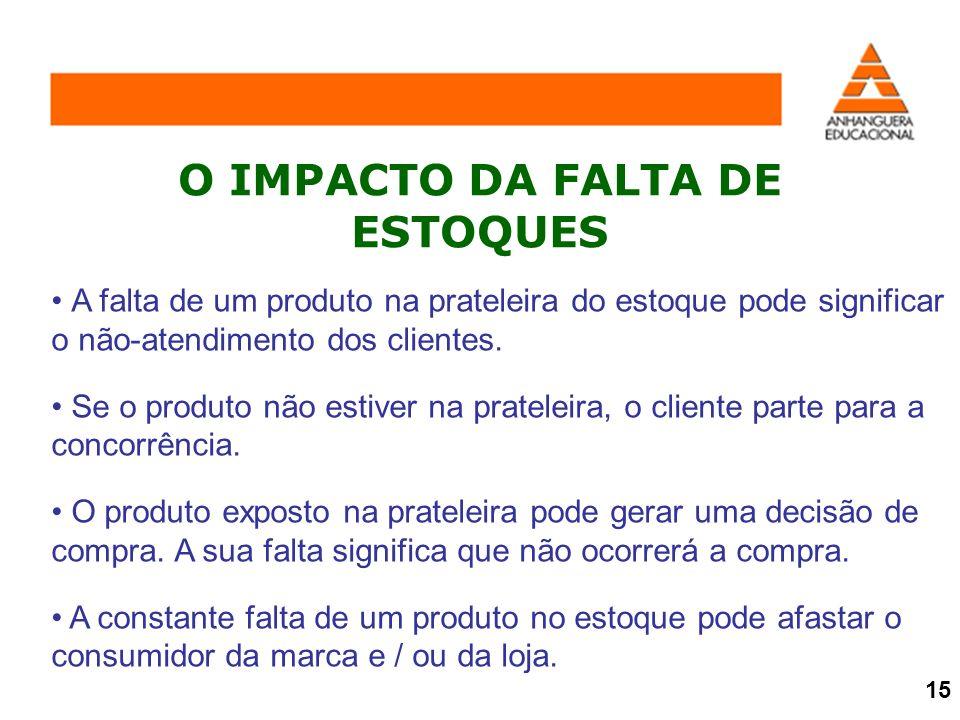 O IMPACTO DA FALTA DE ESTOQUES