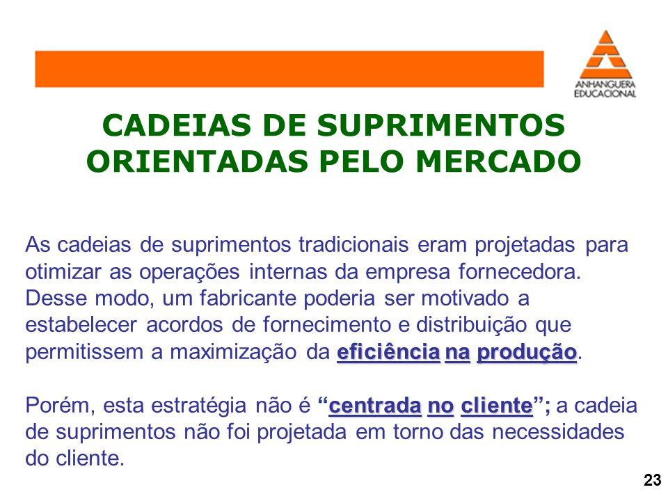 CADEIAS DE SUPRIMENTOS ORIENTADAS PELO MERCADO
