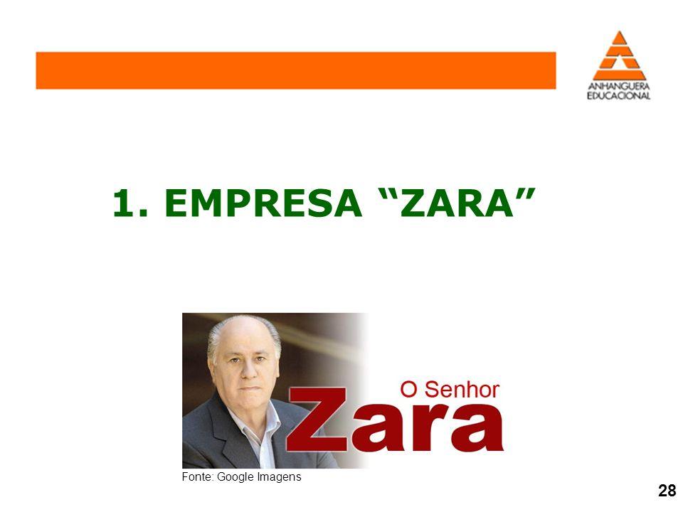 1. EMPRESA ZARA Fonte: Google Imagens 28
