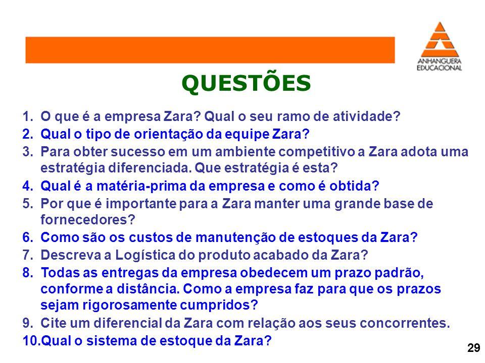 QUESTÕES O que é a empresa Zara Qual o seu ramo de atividade