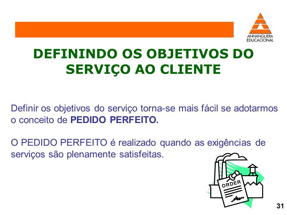 DEFININDO OS OBJETIVOS DO SERVIÇO AO CLIENTE
