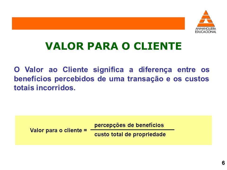 VALOR PARA O CLIENTE O Valor ao Cliente significa a diferença entre os benefícios percebidos de uma transação e os custos totais incorridos.