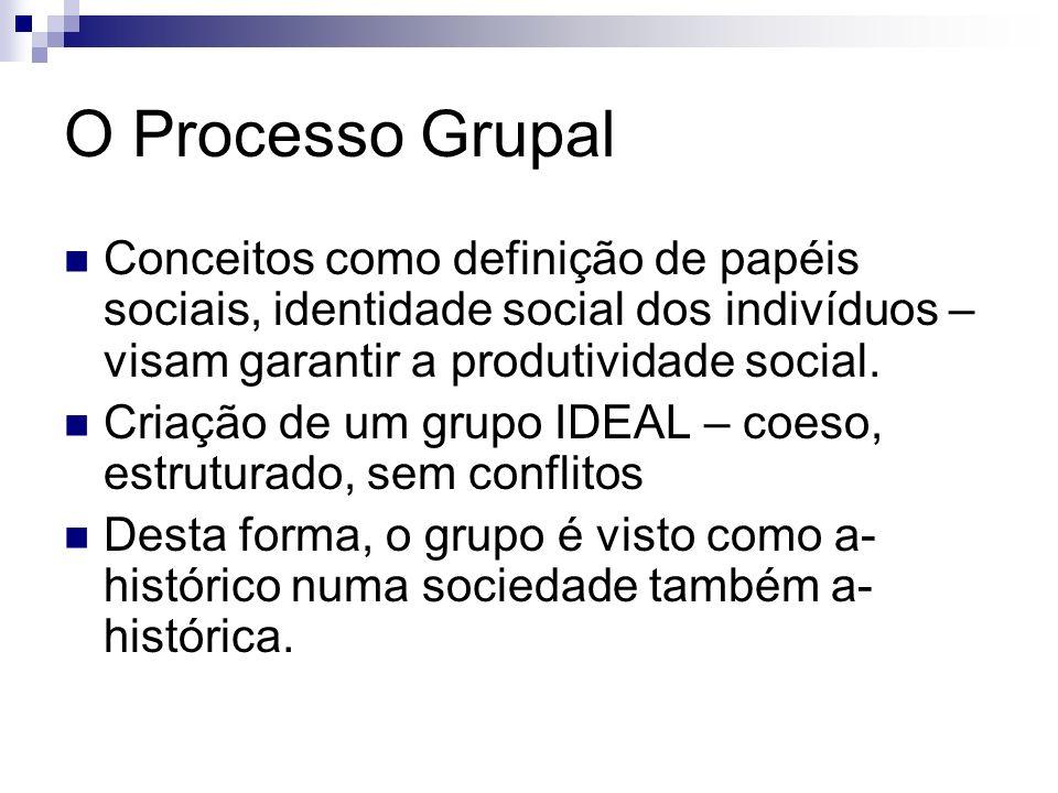 O Processo Grupal Conceitos como definição de papéis sociais, identidade social dos indivíduos – visam garantir a produtividade social.