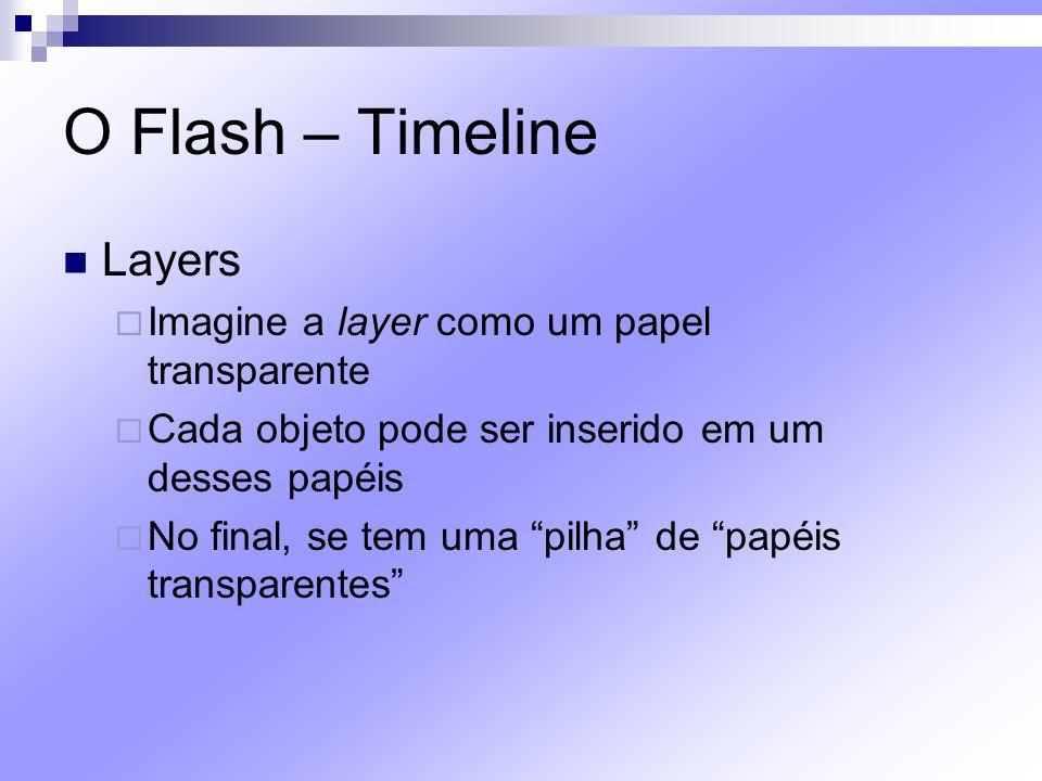 O Flash – Timeline Layers Imagine a layer como um papel transparente